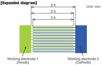IDA(Interdigitated Array) Electrode