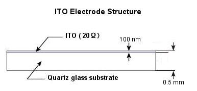 ITO Electrode