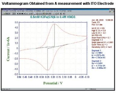 noaround,nolink,zoom,ITO Electrode