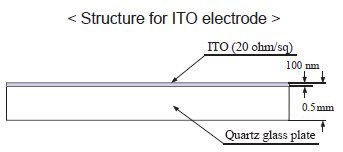 Structure of ITO Electrode