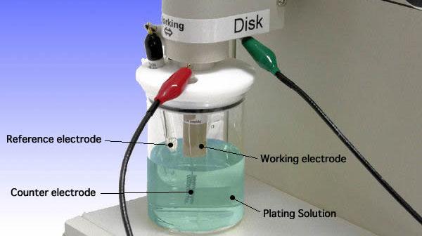 CVS Electrodes