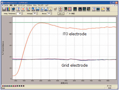 ITO quartz transmittance graph