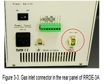 RRDE-3A Gas inlet connection