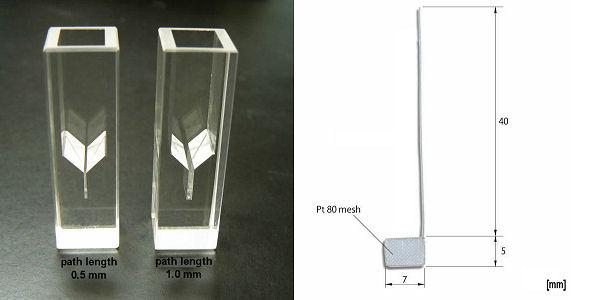 SEC-C05 Thin Layer Quartz Glass Spectroele&null;ctrochemical cell Kit