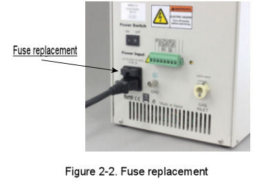 RRD&null;E-3A Fuse replacement