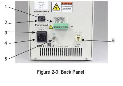 RRD&null;E-3A back pannel
