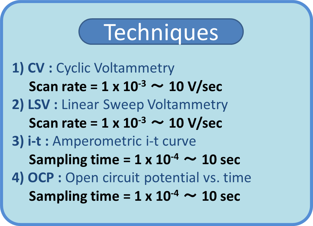 Techniques for Model 2325