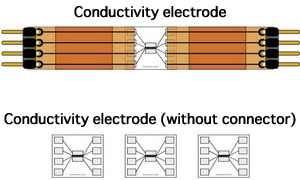 Diferença entre o eletrodo de condutividade com e sem conector.