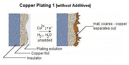 4-probes electrode