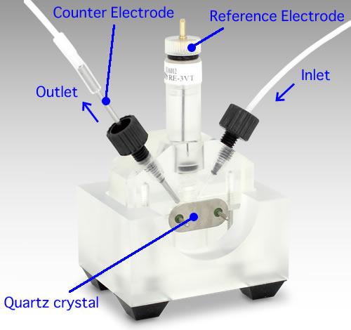 EQCMT Flow cell