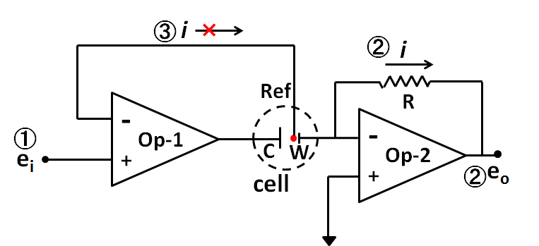 The basic circuit diagram of potentiostat.