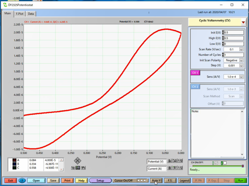 Enter the parameter for the cyclic voltammetry measurement.
