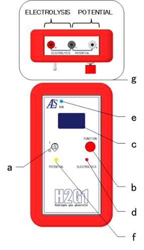 Description of each part of the device.