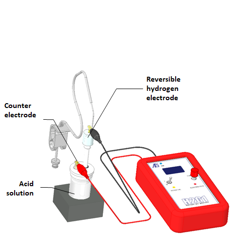 Connection when preparing hydrogen electrode directly in acid solution.