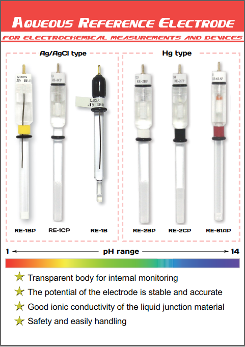 Reference electrode line up for aqueous solution.