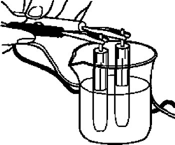 Check method of Ag/AgCl reference electrode