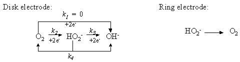 RDE and RRDE Electrodes