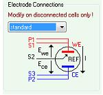 Bio-logic RDE connection