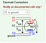 Bio-logic VMP3-RRDE connection