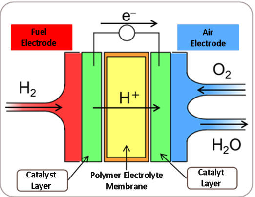 support-hydrodynamic-voltammetry | ALS,the electrochemical company