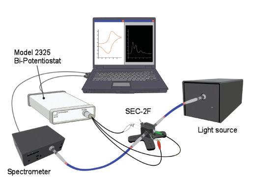 SEC-2F使用例