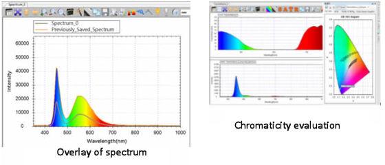 SEC2020 Spectrometer system