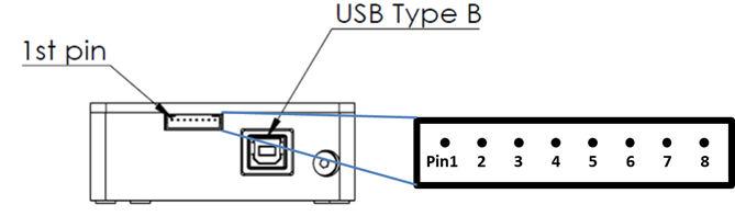 SEC2021 Spectrometer Port Pin number