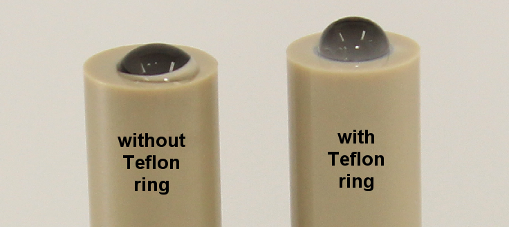 Difference between glassy carbon electrode with and without Teflon ring spacer.
